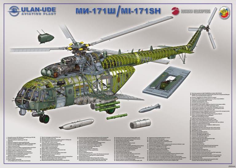 Устройство вертолета