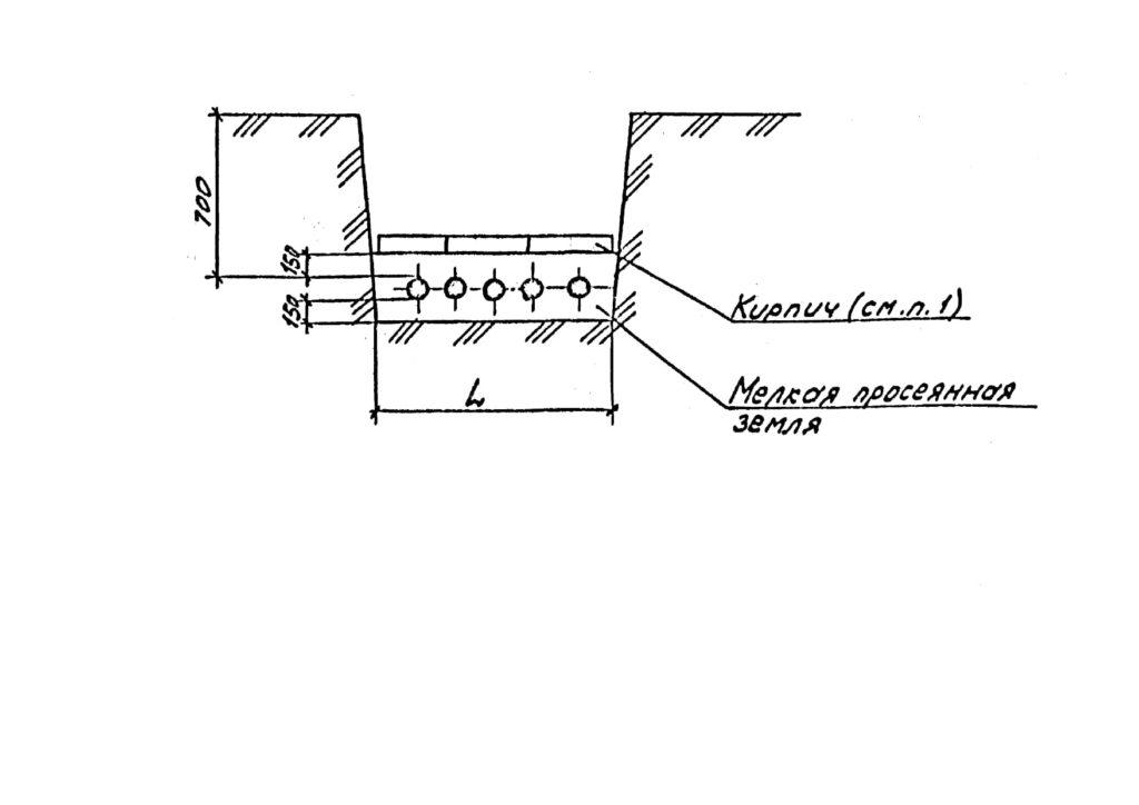 Прокладка кабелей в траншее