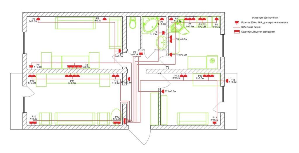 Проект розеточной сети квартиры