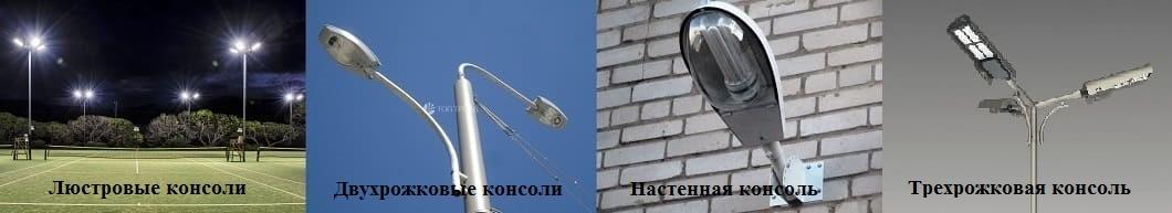 Способы крепления светильников